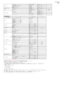 対象洗剤リスト(2020年6月10時点)